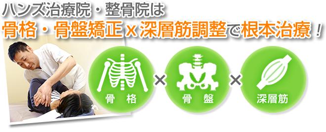 岩倉市ハンズ治療院・整骨院では骨格・骨盤矯正x深層筋調整で根本治療!