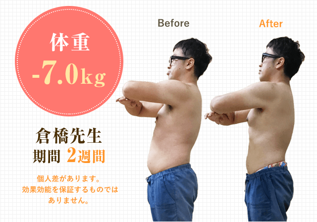 期間2週間で体重-7.0kg達成
