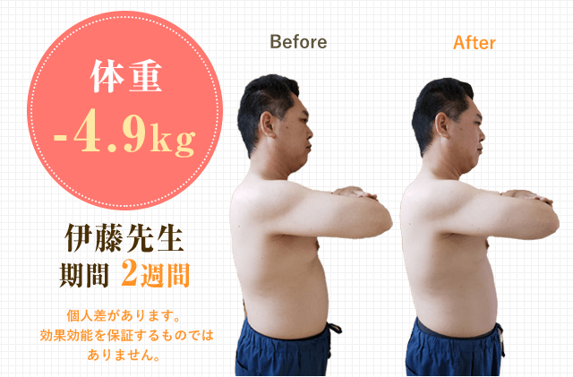 期間2週間で体重-4.9kg達成