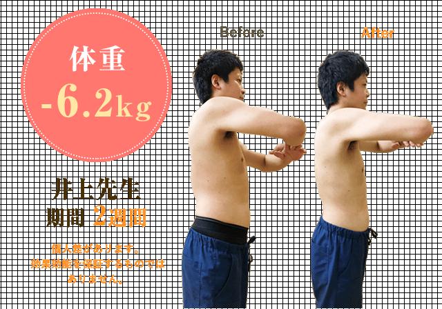 期間2週間で体重-6.2kg達成