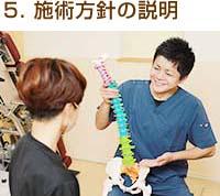 岩倉市ハンズ治療院・整骨院の施術方針の説明